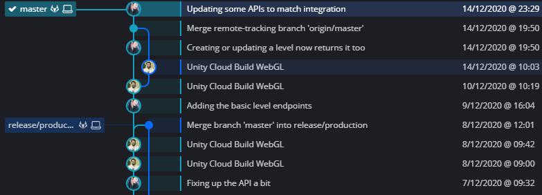 Graph of commits. Each Unity Cloud Build WebGL commit is a continuous deployment commit